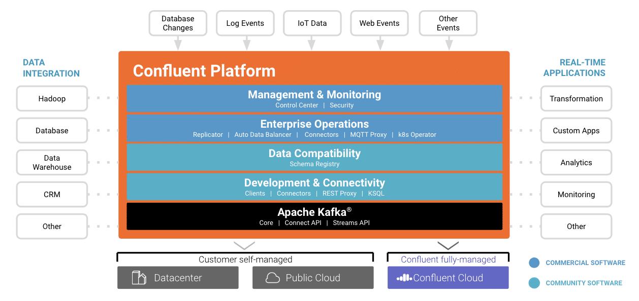 beON consult GmbH confluent graphic