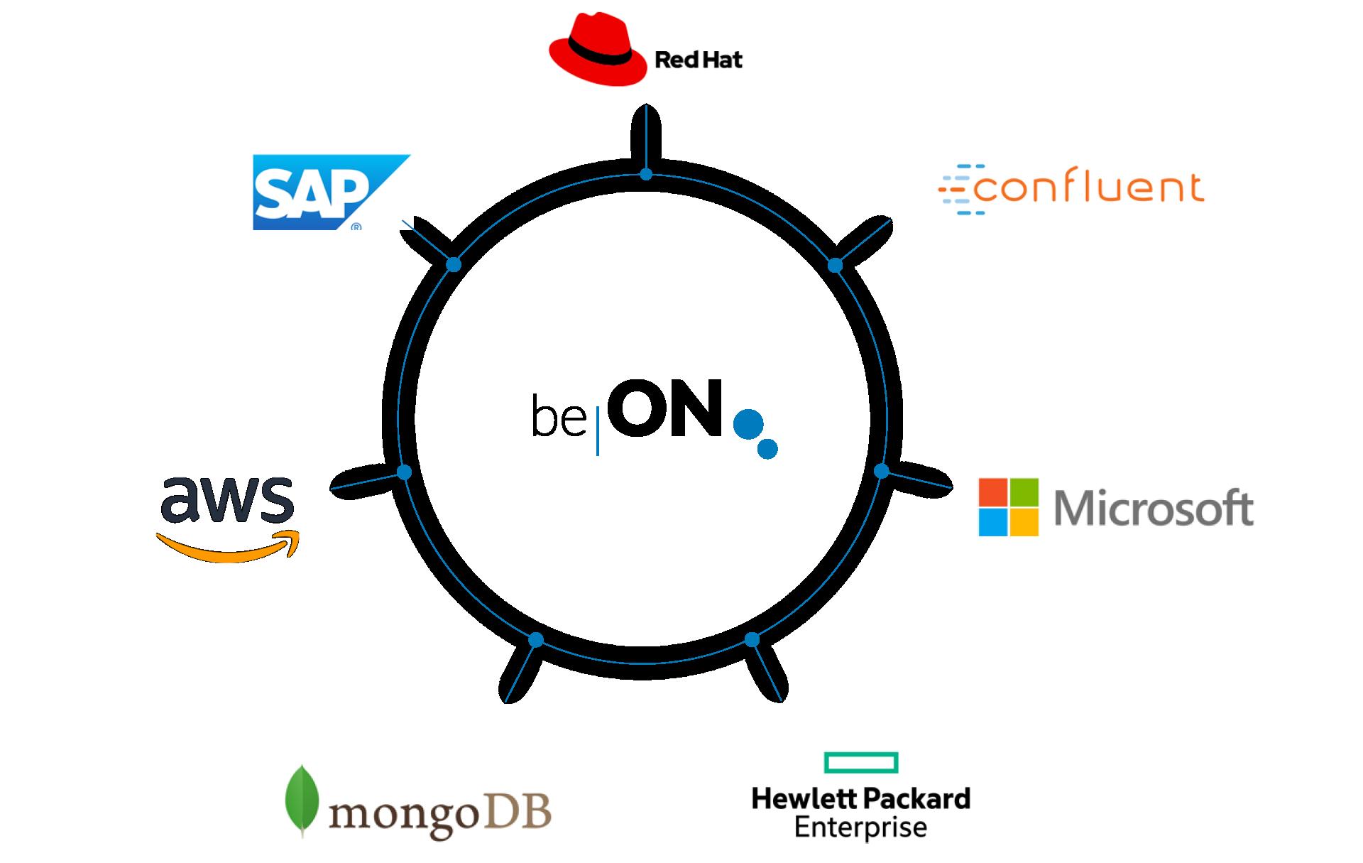 beON consult GmbH Startseite Homepage partners graphic